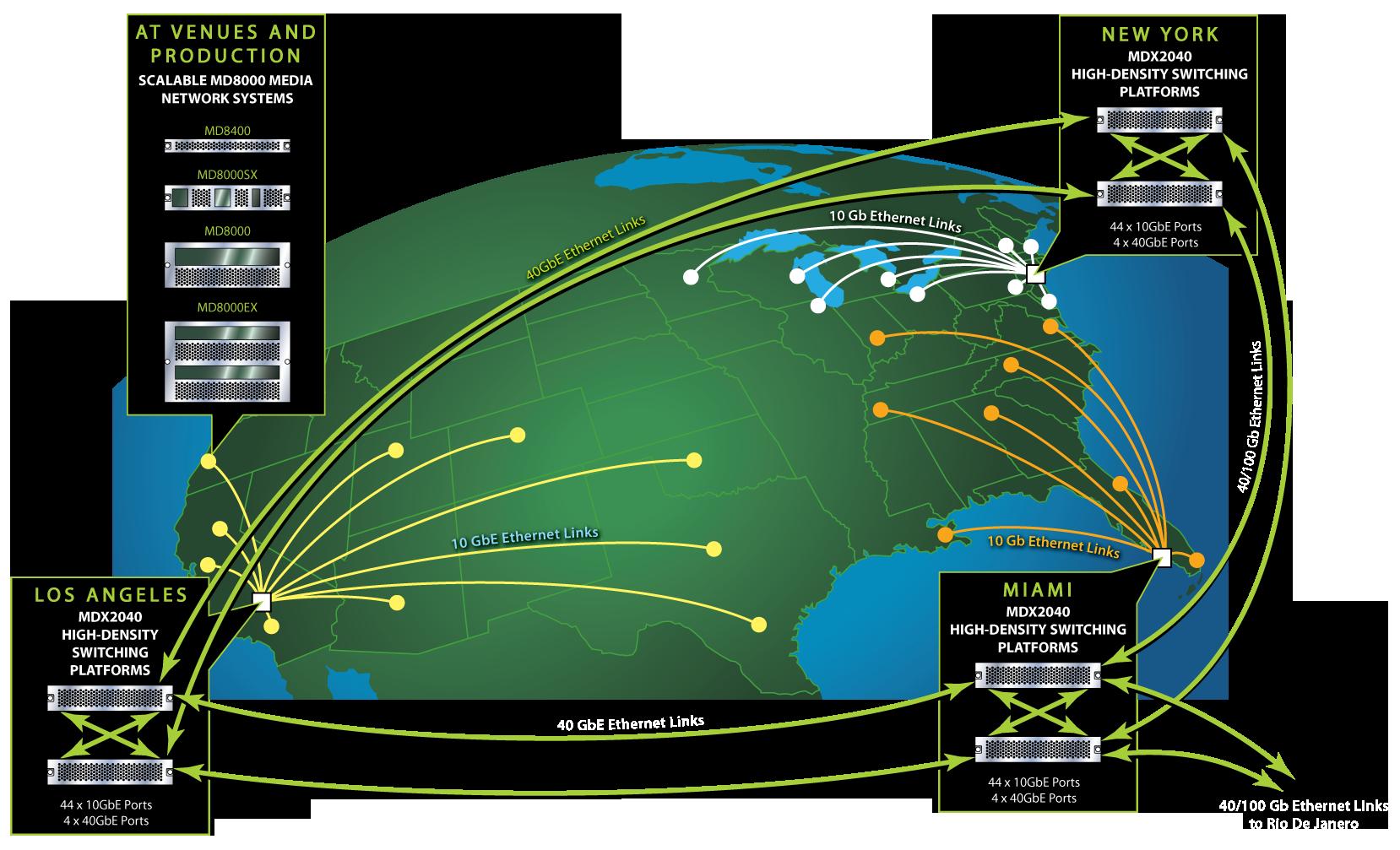 Next-Generation-Network-Design-CS3